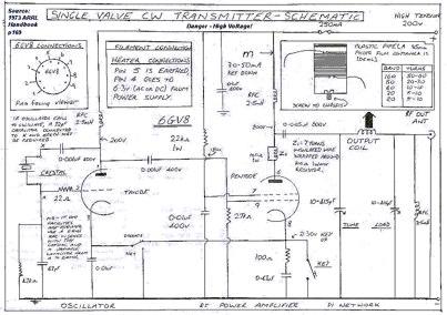 One Valve CW transmitter