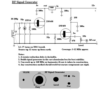 HF signal generator
