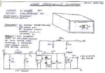 DXZone LF to HF Converter