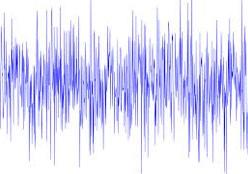 DXZone Noise Meter
