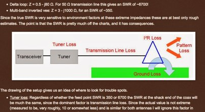 DXZone Tuners Do Not Solve All Ills
