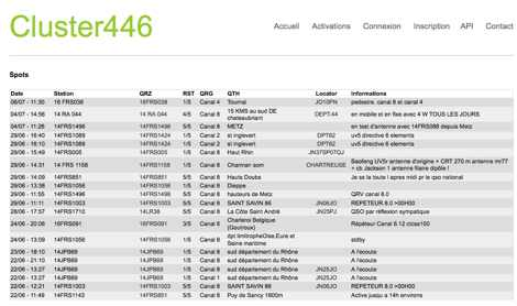 DXZone Cluster446