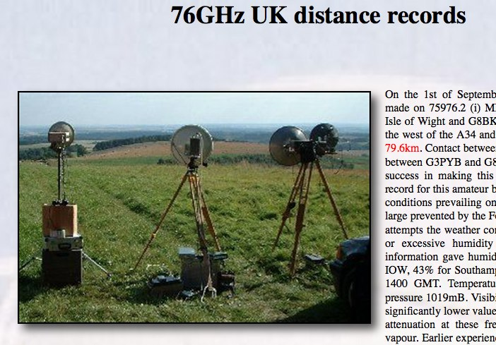 76GHz UK distance records