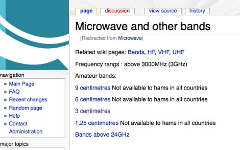 Microwave Band Plan