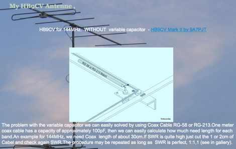 DXZone HB9CV antennas by 9A7PJT