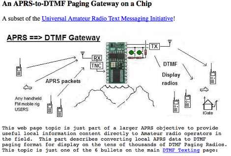 DXZone APRS-to-DTMF Gateway on a Chip