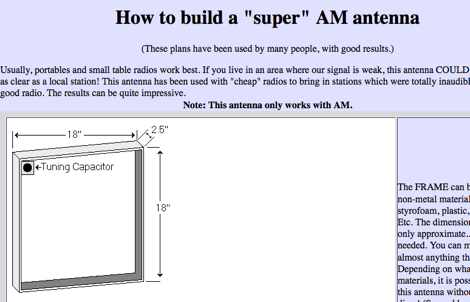 Super AM Antenna