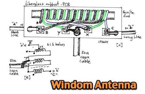 Windom Antenna 3.5-30 MHz