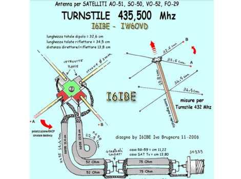 435MHz Satellites TurnStile Antenna TB1BIG