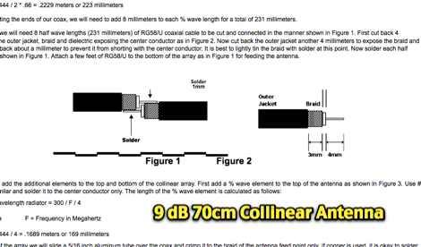 9 dB 70cm Collinear Antenna