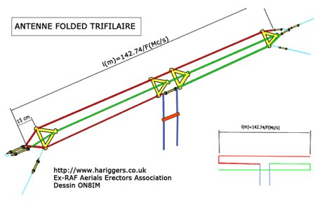 Folded Dipole - Resource Detail - The DXZone com