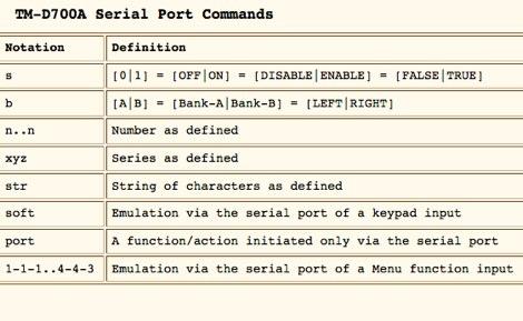 DXZone TM-D700A Serial Port Commands