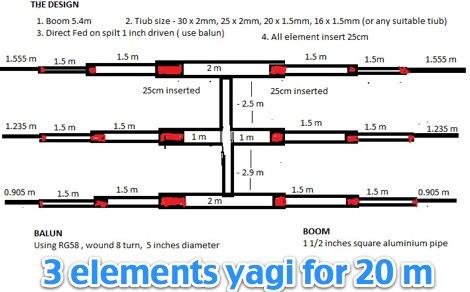 3 element Yagi Antenna for 14 MHz