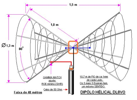 Helical Dipole for 40m