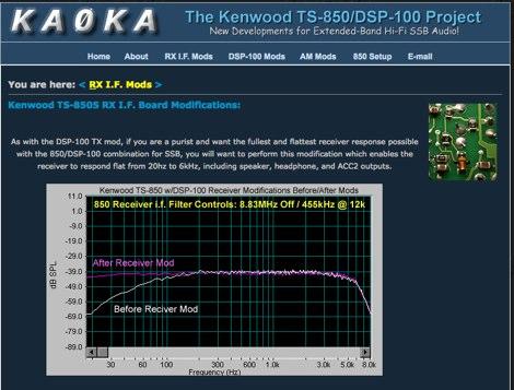 Kenwood TS-850S  Mods