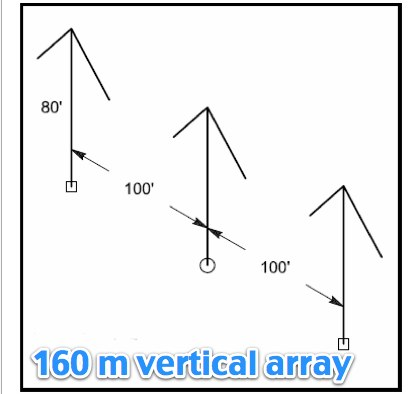 3 element 160 meter vertical array