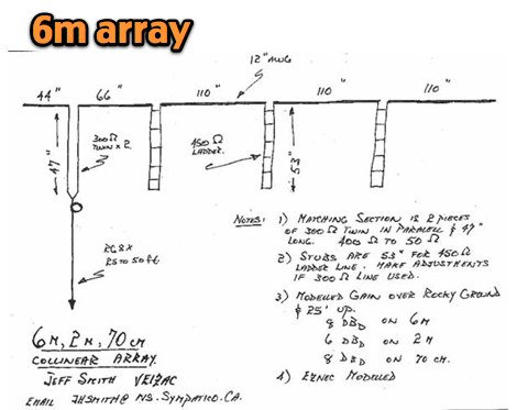 DXZone A Quick and Dirty 6M array