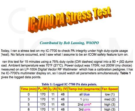 Test Icom IC-7700 for PA Failure