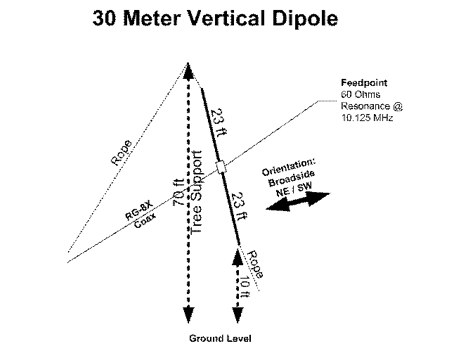 30m vertical dipole