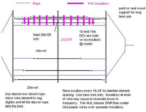 Tri-band Wire Yagi Antenna