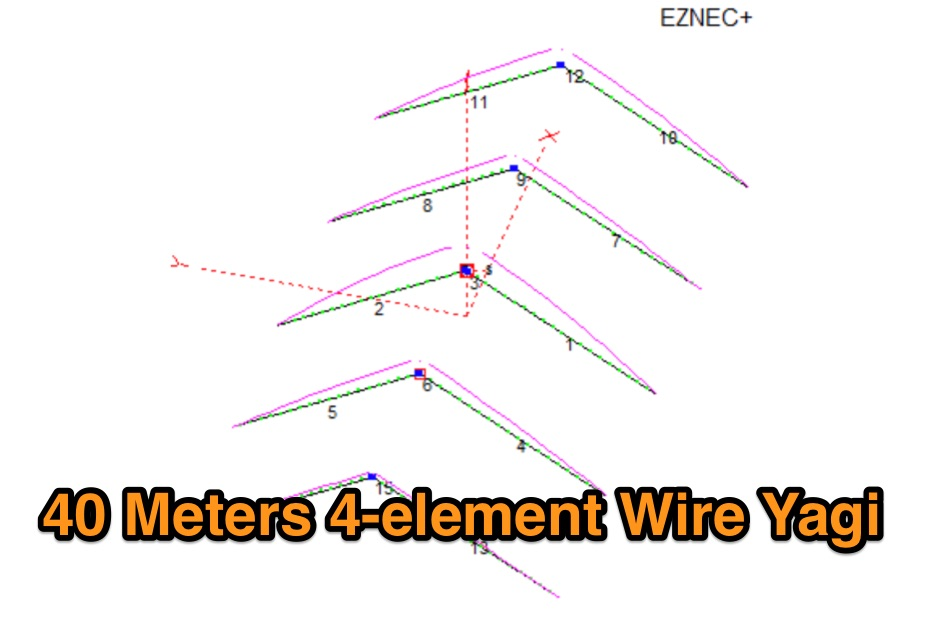 40m wire Yagi antenna
