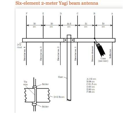 6 element Yagi for 2 meter band