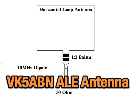 VK5ABN ALE Antenna