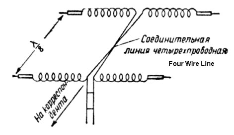 Directional Helical Antenna
