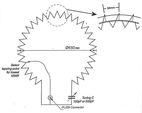 Slinky Loop Antenna