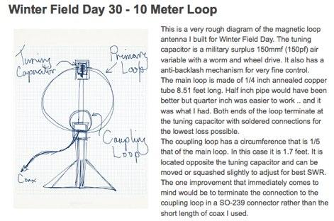 30 10 meter loop 30 10 meter loop meter loop diagram at suagrazia.org