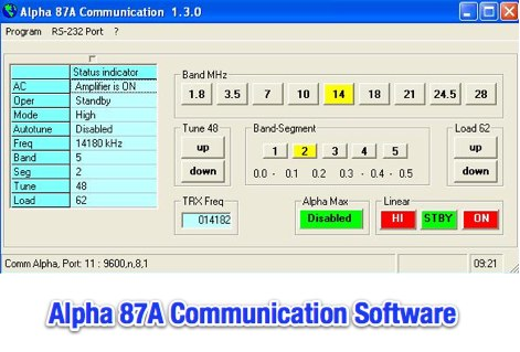 Alpha 87a Communication