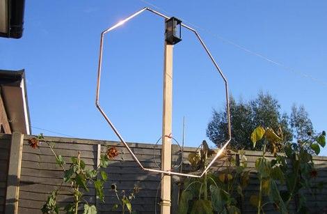 DXZone Magnetic Loop Antennas by M0UKD