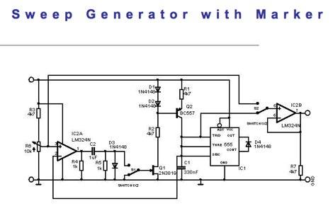 DXZone Sweep Generator with Marker