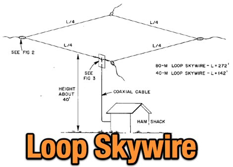 The Loop Skywire Antenna