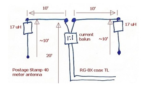 Postage Stamp 40 Meter Wire Dipole Antenna