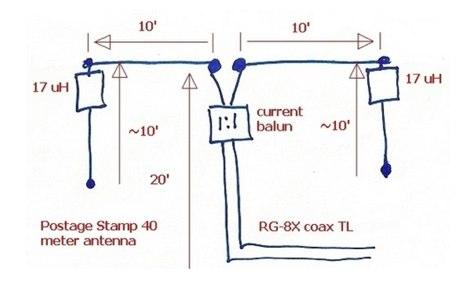 Postage Stamp 40 Meter Wire Dipole Antenna - Resource Detail