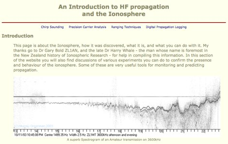 HF Propagation and the Ionosphere