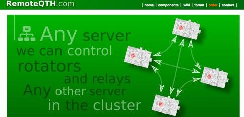 DXZone RemoteQTH with Raspberry
