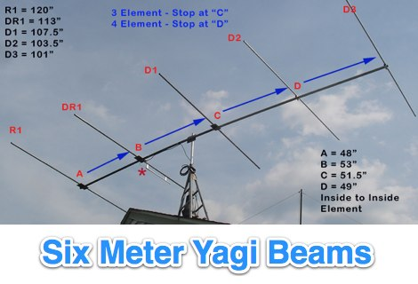 DXZone Six Meter Yagi Beam