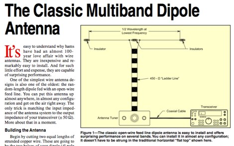 Classic Multiband Dipole