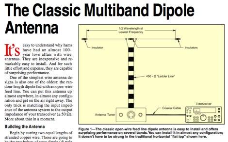 DXZone Classic Multiband Dipole