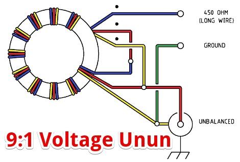 DXZone 9:1 Voltage Unun