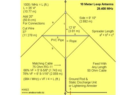 DXZone The 10 Meter Loop Antenna