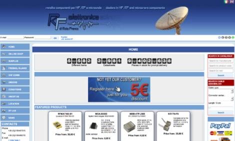 RF Microwave