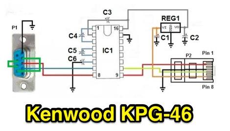 DXZone Kenwood KPG-46