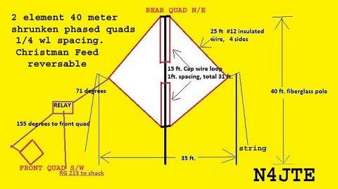 Shrunken 40 Meter Phased Quads