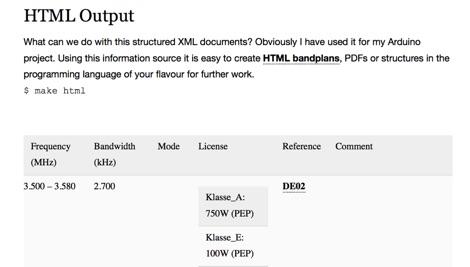 XML Bandplan