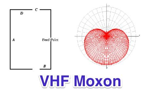 DXZone Moxon Antenna for 2 meters