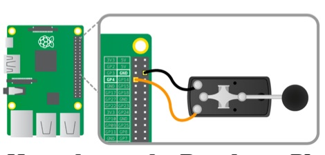 DXZone Connect a Morse key to the Raspberry Pi