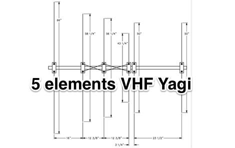 5 Element, 2 Meter Yagi Antenna